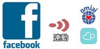 フェイスブックと連動画像